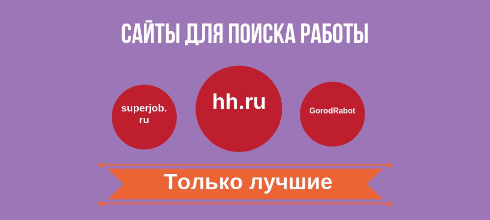 Сайты по поиску работы в России