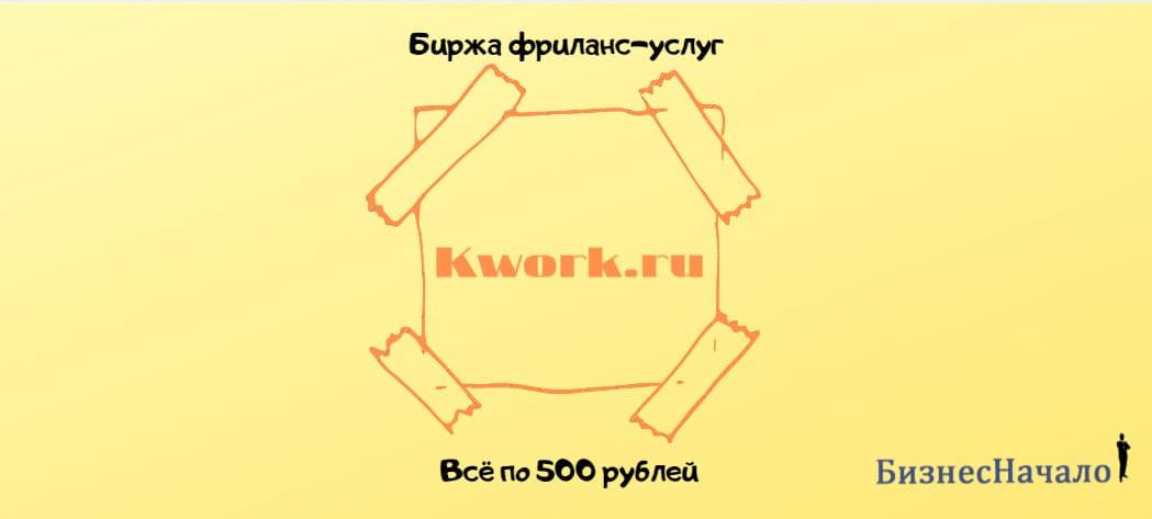 Kwork.ru (Кворк), отличная биржа фриланса для новичков в России